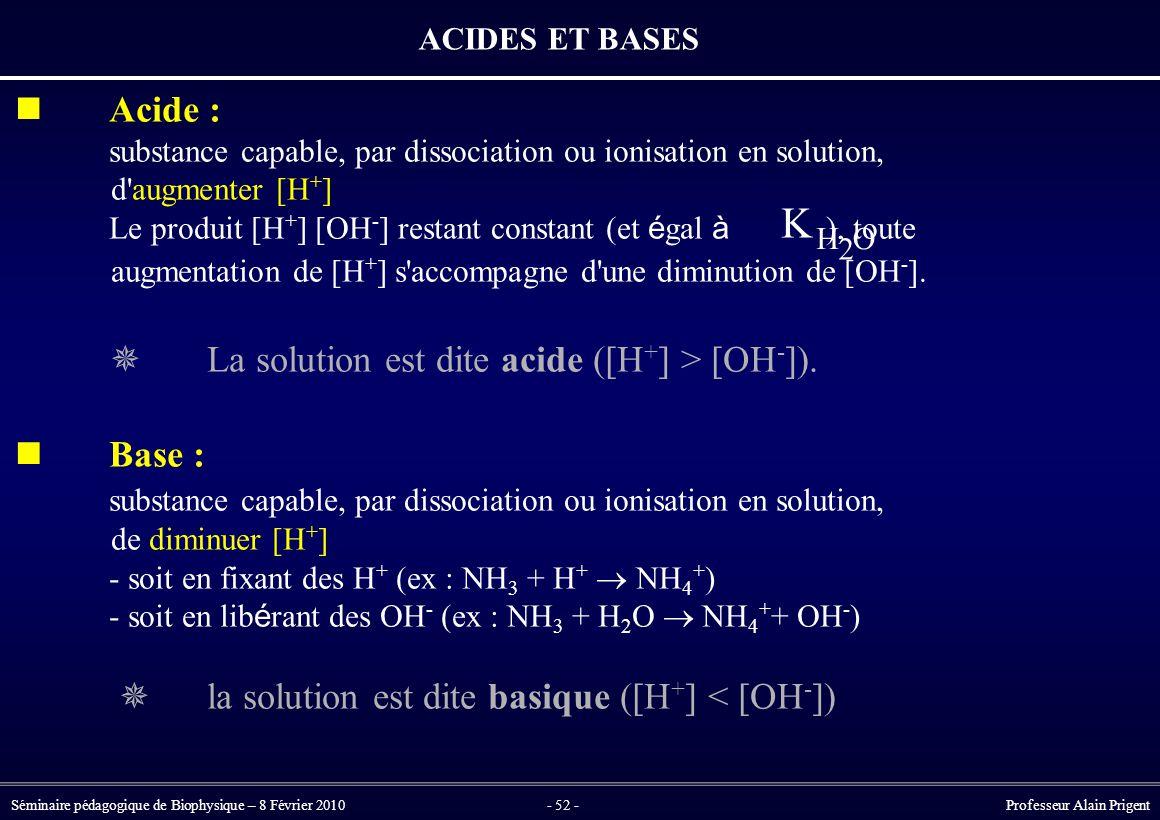 K Acide :  La solution est dite acide ([H+] > [OH-]).  Base :